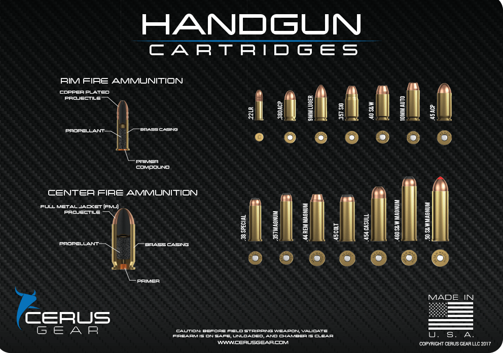 Top Handgun rounds promat